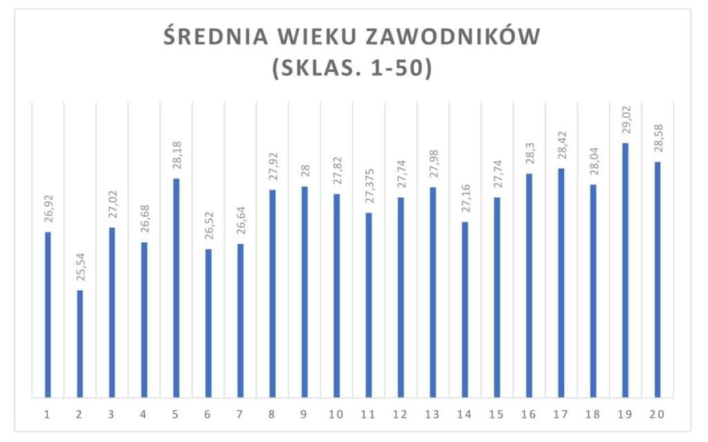 wykres 1 1