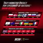 Składy na FIM MONSTER ENERGY Speedway of Nations,  na sześć dni przed półfinałami!
